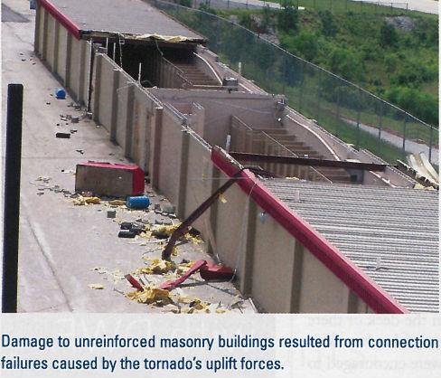 Atlanta Motor Speedway Tornado Damage